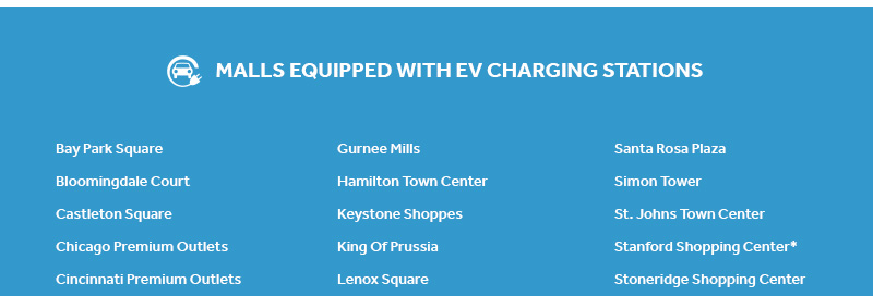 MALLS EQUIPPED WITH EV CHARGING STATIONS